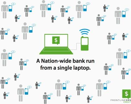 FrontlineSMS:Credit landscape