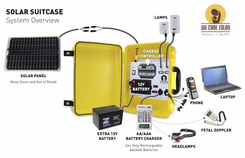 Poster for the Solar Suitcase (Courtesy Laura Stachel)